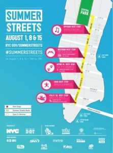 summer streets, nyc, the three tomatoes