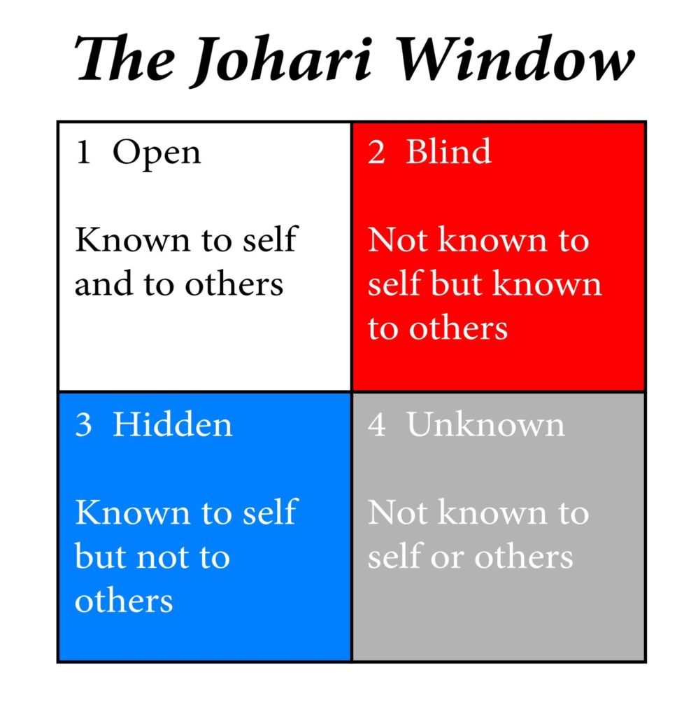 Johari-Window2 (1)
