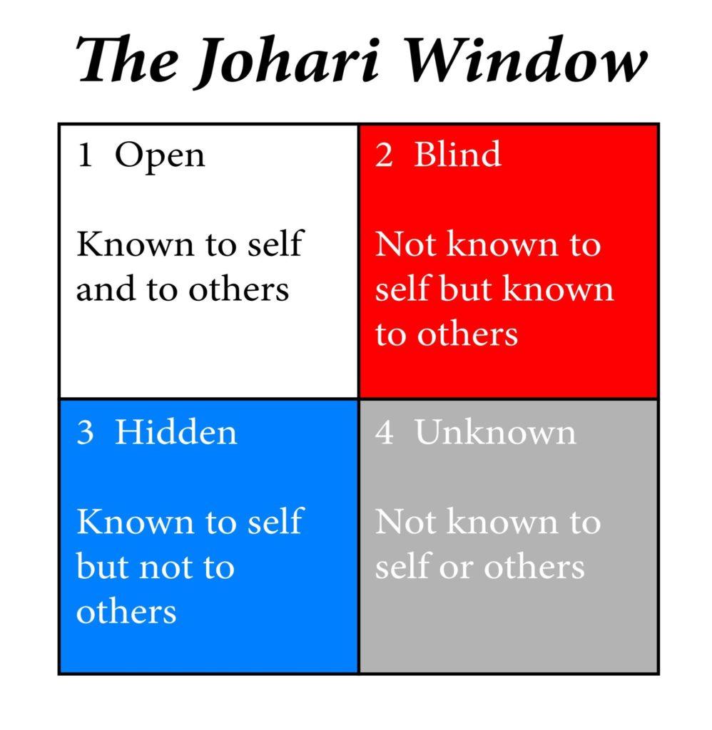 Johari-Window2 (1)