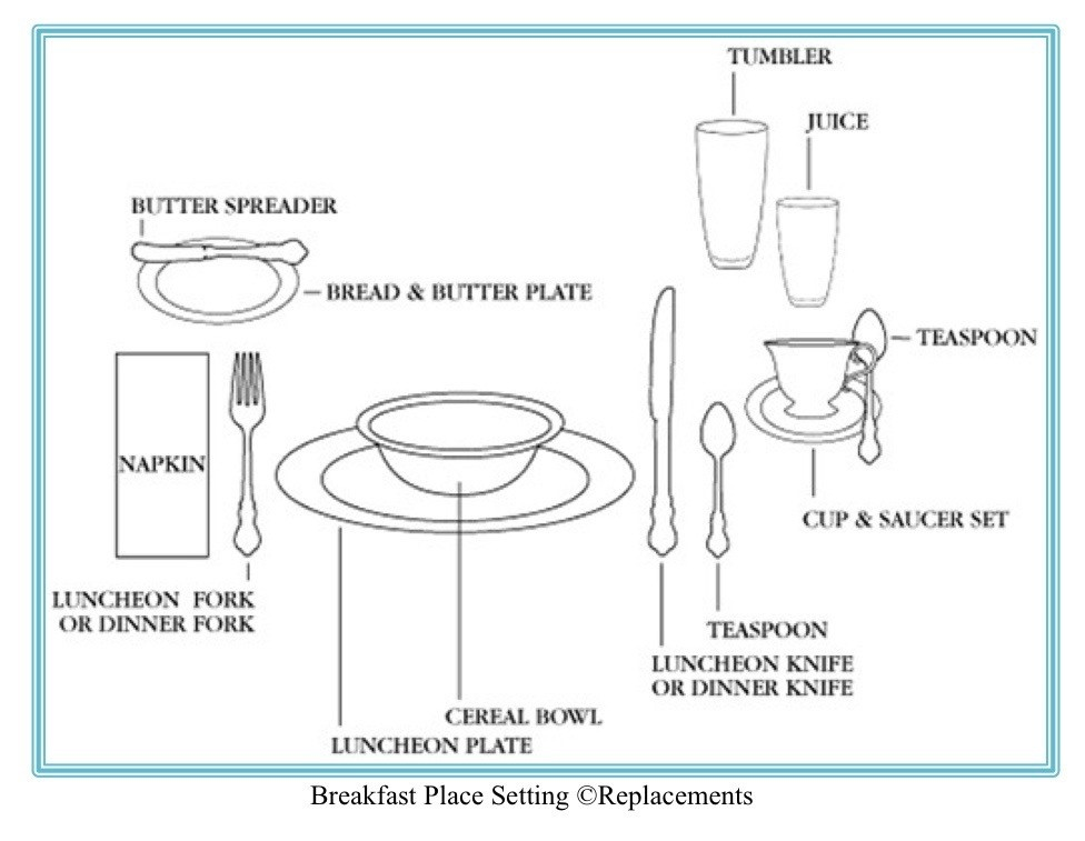 Table Manners and Proper Settings